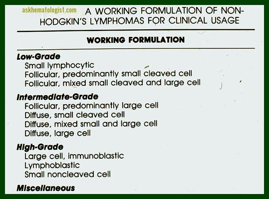 Non-Hodgkin Lymphoma